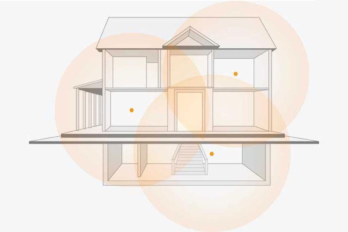 메시 네트워크는 여러 무선 노드를 연결해 가정 전체에 와이파이 서비스를 제공한다.