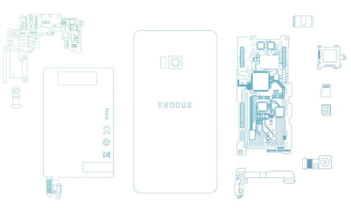 HTC의 엑소더스 스마트폰의 설계도. 네이티브 블록체인을 기능을 지원한다.